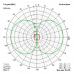 VAS 5.8GHz Victory Stubby SMA Antenna (RHCP)